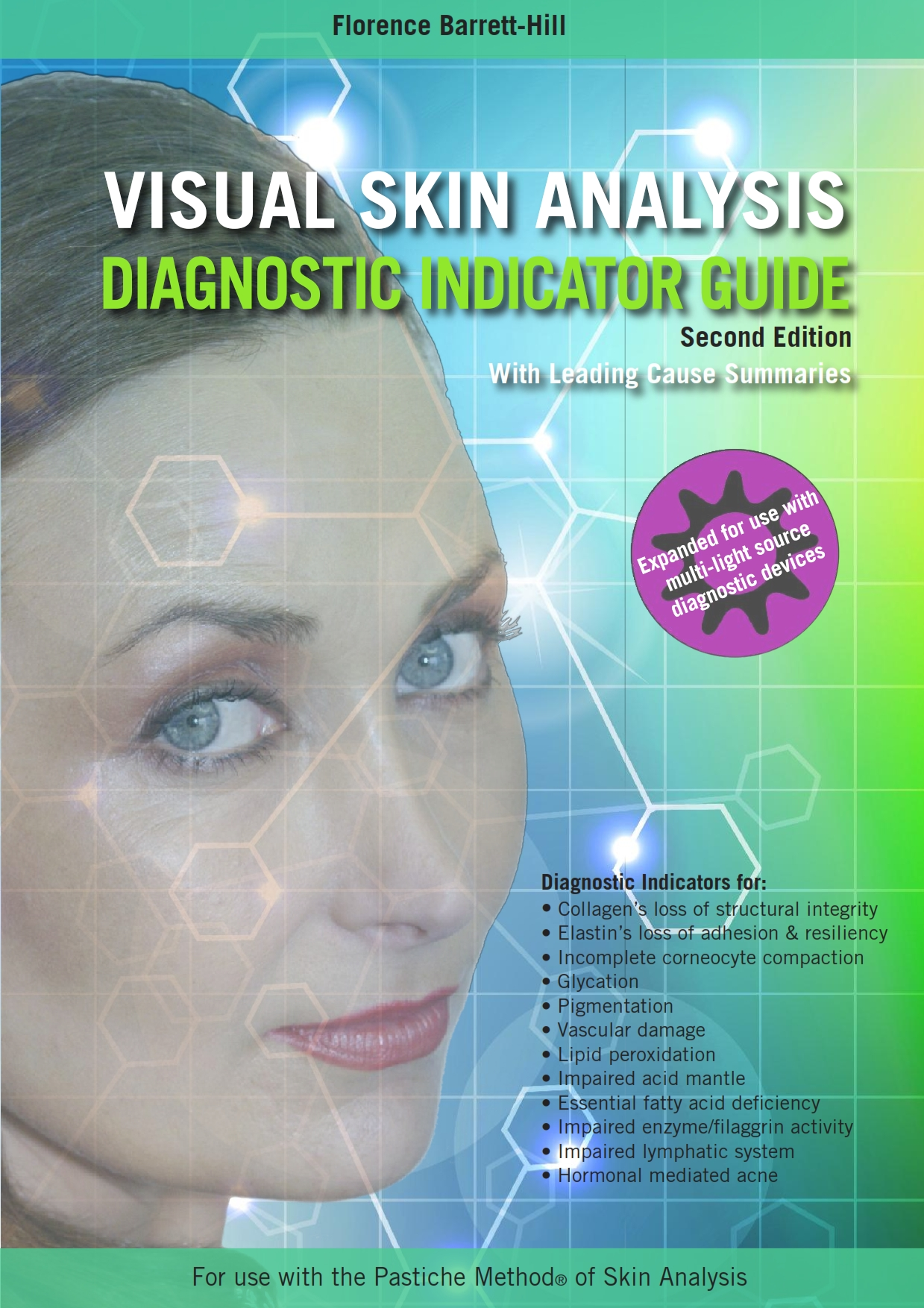 Skin analysis guide for visual analysis