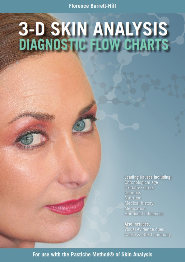 Skin diagnostic flow charts for skin analysis